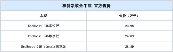 福特新款金牛座上市:推出豪华Vignale版 售22.89-28.89万