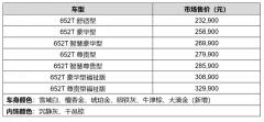 2022款别克GL8陆上公务舱上市,售价23.29万起